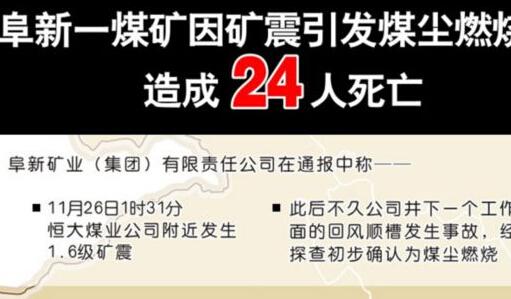 阜新一煤矿因矿震引发煤尘燃烧造成24人死亡